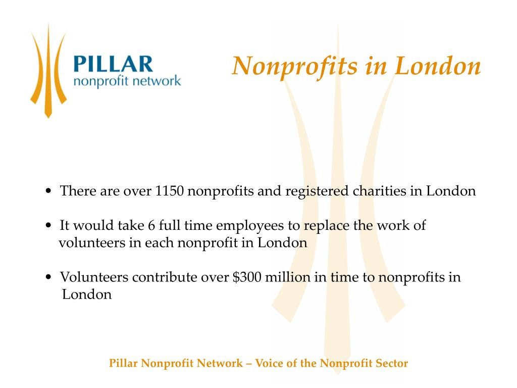 Nonprofits in London