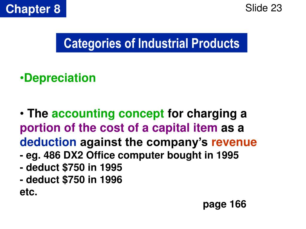 Categories of Industrial Products