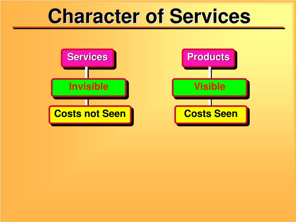 Character of Services
