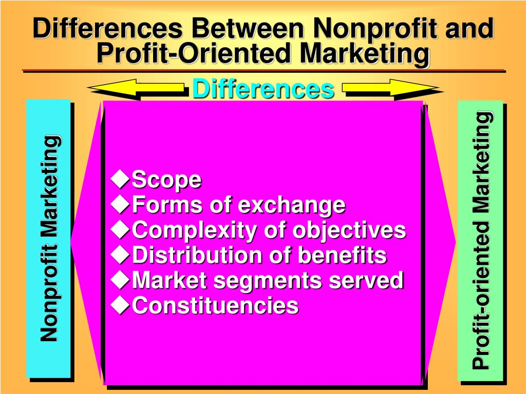 Differences Between Nonprofit and