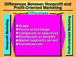 differences between nonprofit and profit oriented marketing
