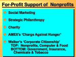 for profit support of nonprofits