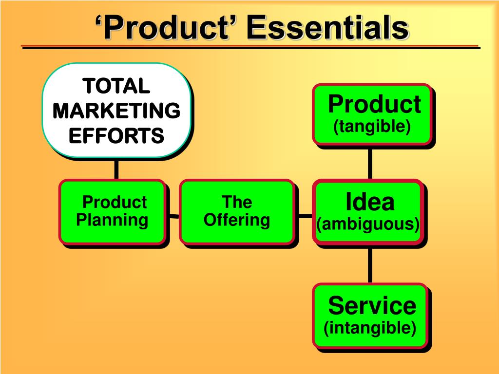 'Product' Essentials