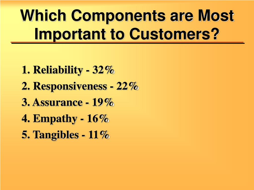 Which Components are Most Important to Customers?