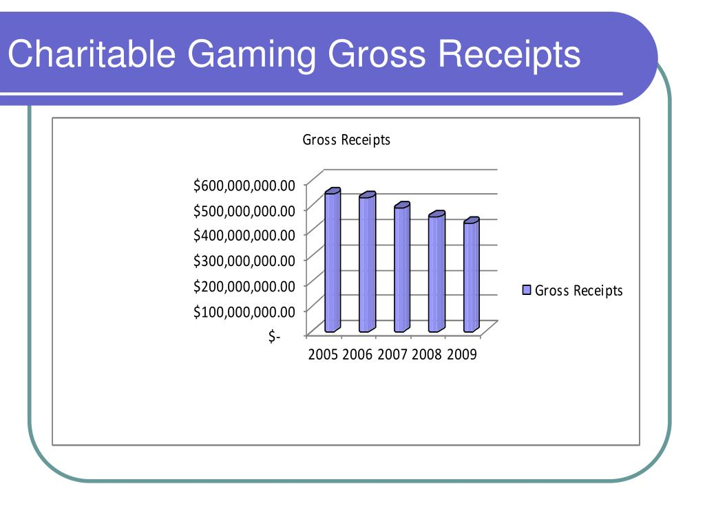 Charitable Gaming Gross Receipts