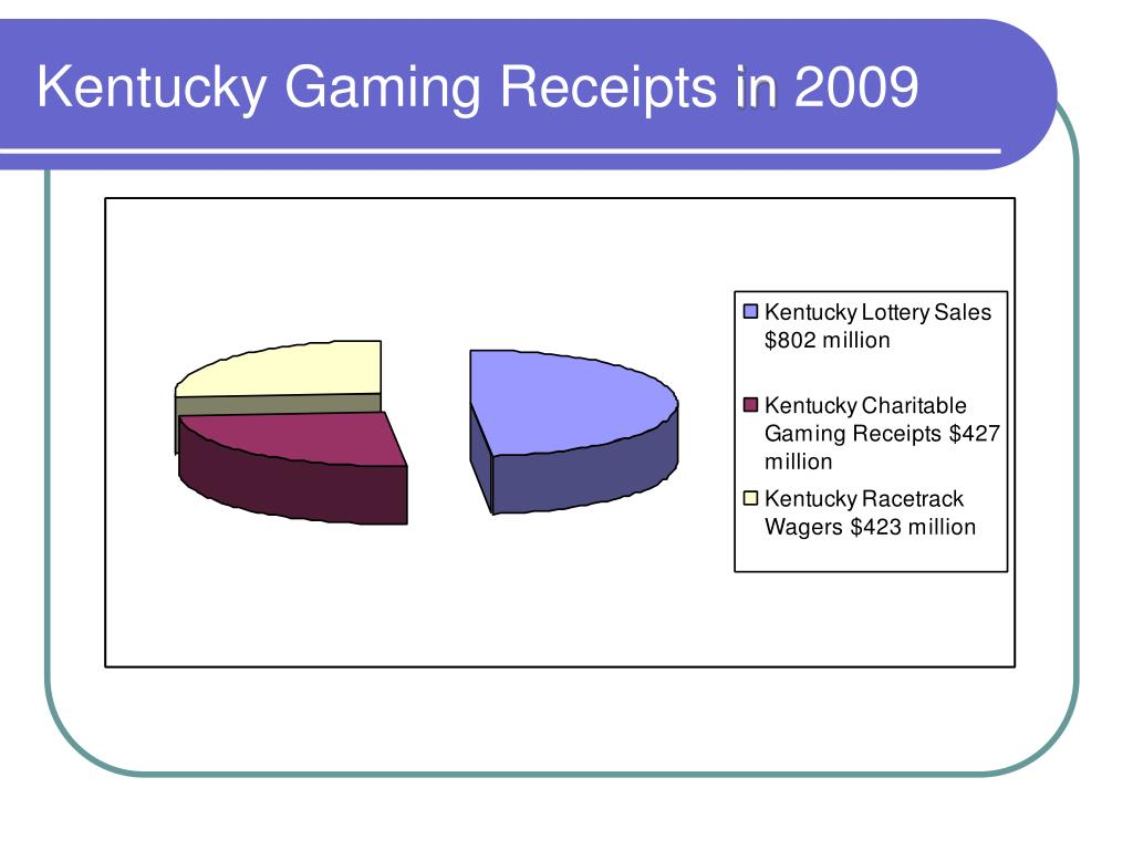Kentucky Gaming Receipts