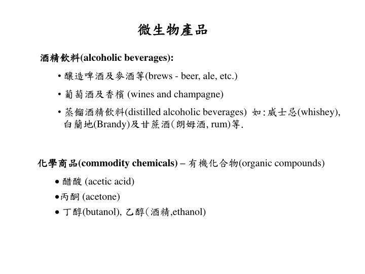 微生物產品