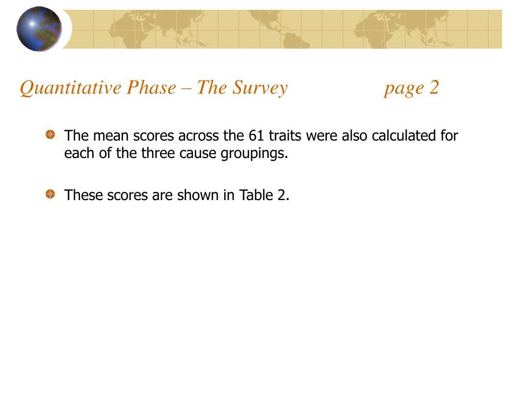 Quantitative Phase – The Survey                   page 2