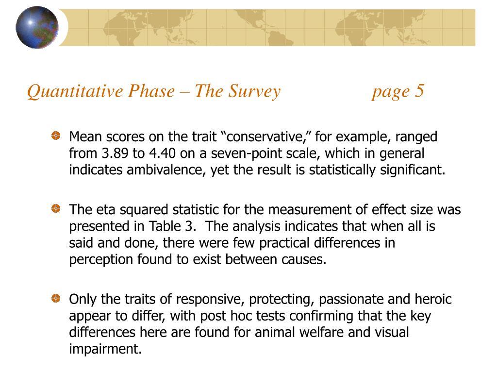 Quantitative Phase – The Survey                   page 5