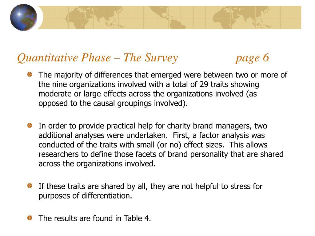 Quantitative Phase – The Survey                   page 6