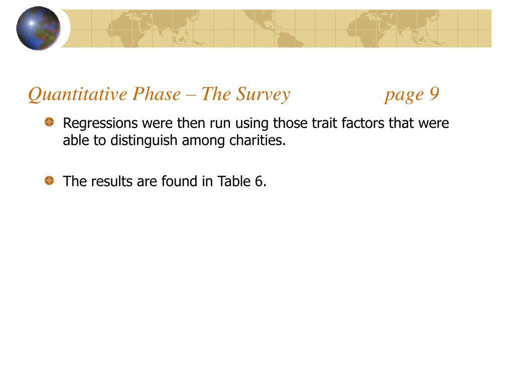 Quantitative Phase – The Survey                   page 9
