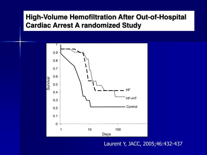 High-Volume Hemofiltration After Out-of-Hospital Cardiac Arrest A randomized Study