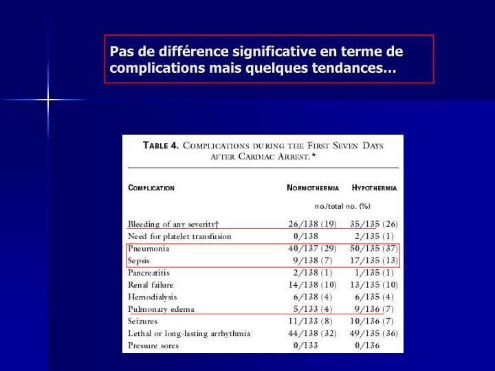 Pas de diffrence significative en terme de complications mais quelques tendances