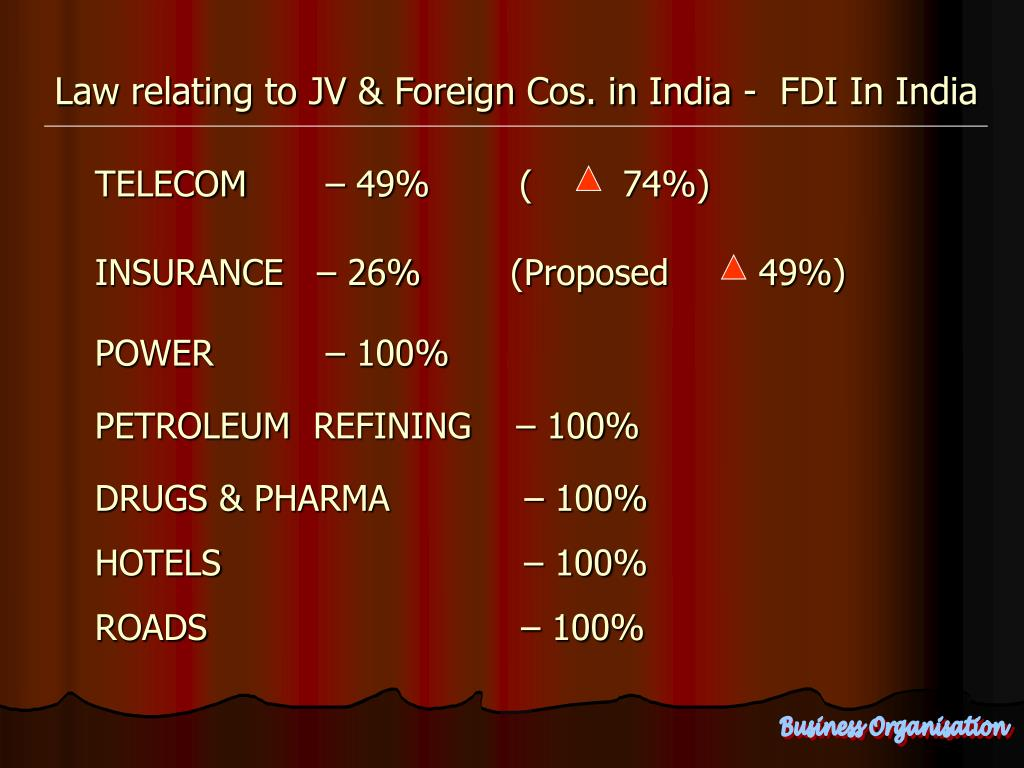 Law relating to JV & Foreign Cos. in India -  FDI In India