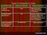 types of companies in india9
