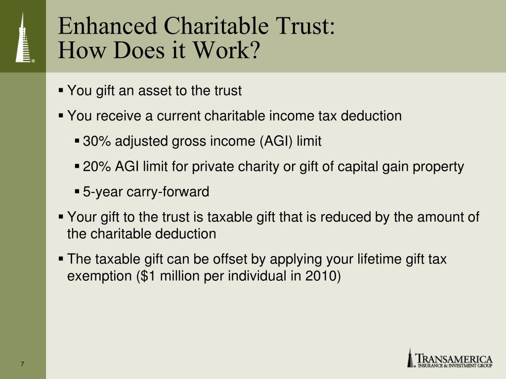 Enhanced Charitable Trust: