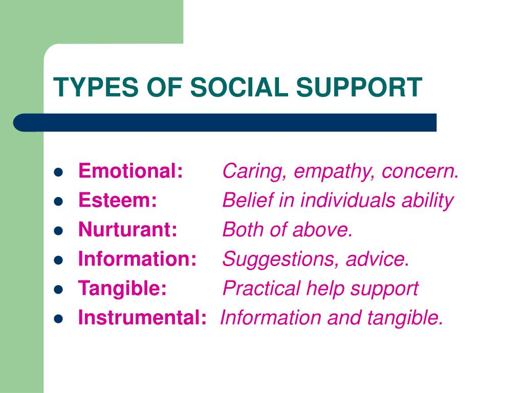 TYPES OF SOCIAL SUPPORT