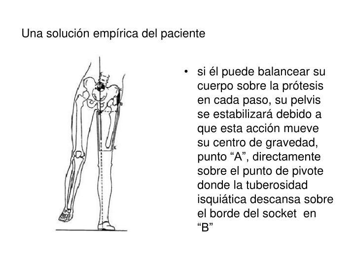Una solucin emprica del paciente