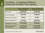 flexibility comparing different enhanced charitable trust options