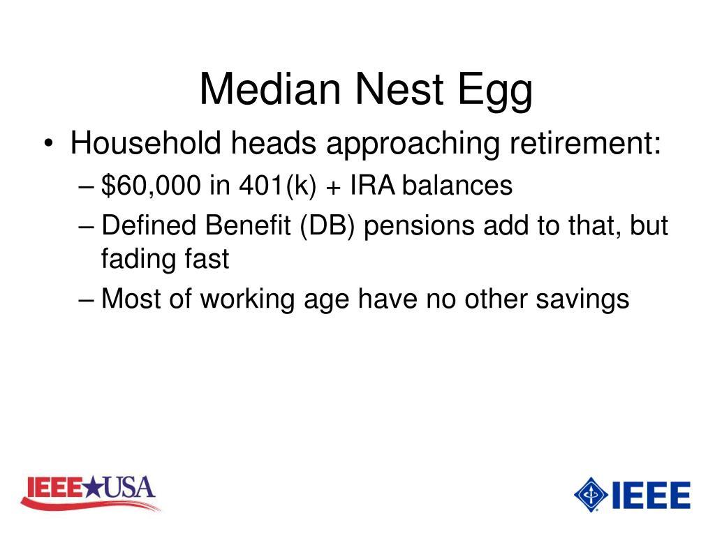 Median Nest Egg