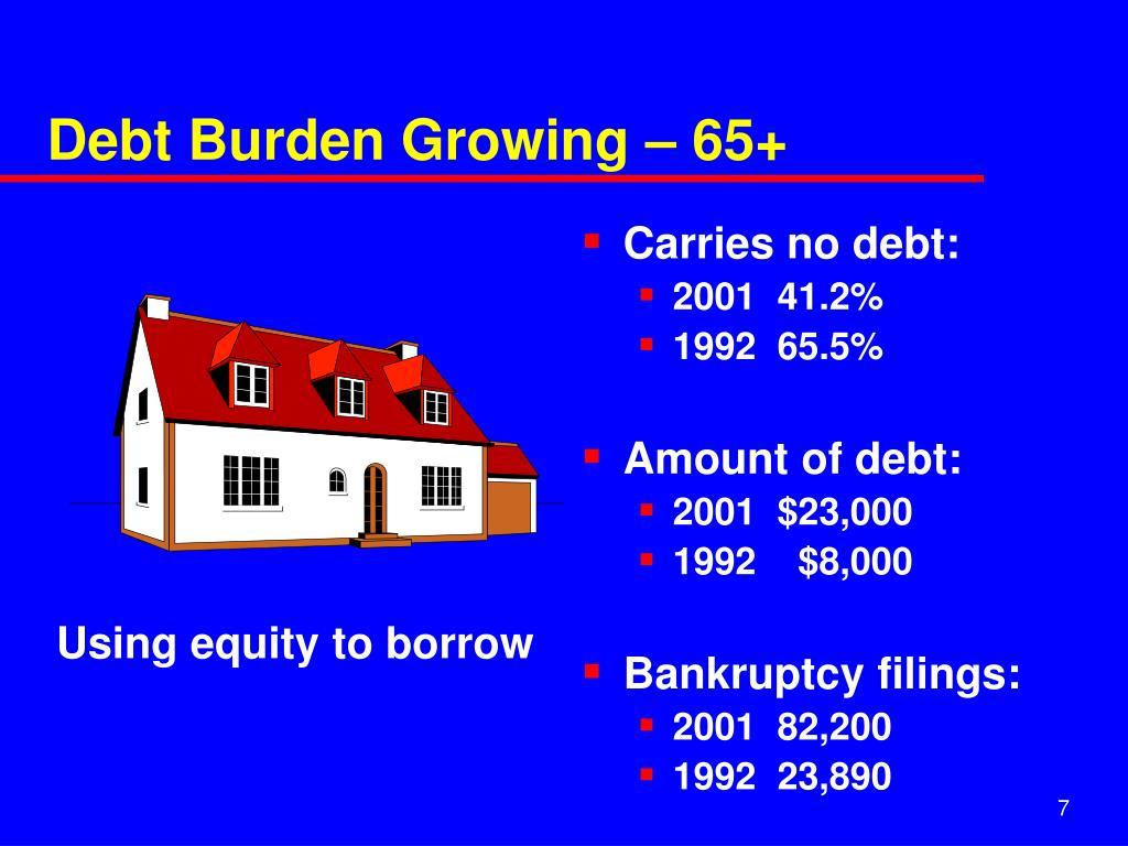 Debt Burden Growing – 65+