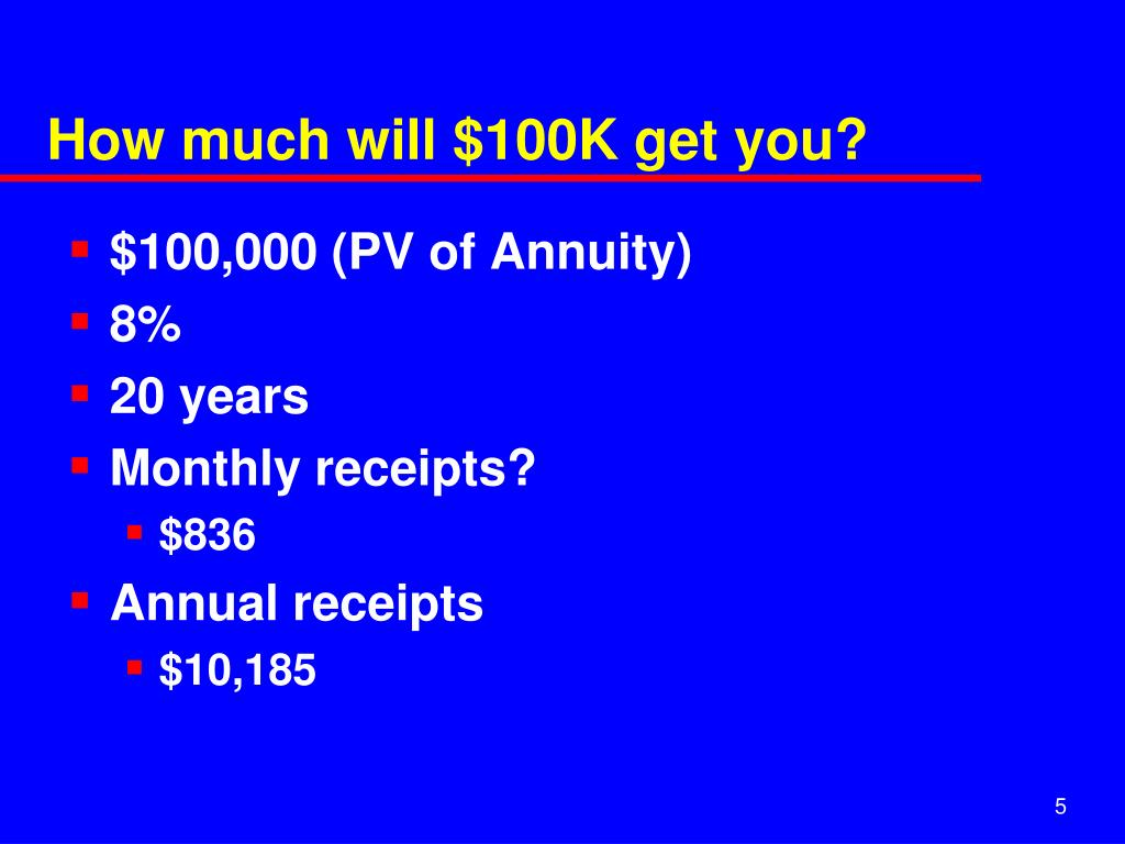 How much will $100K get you?