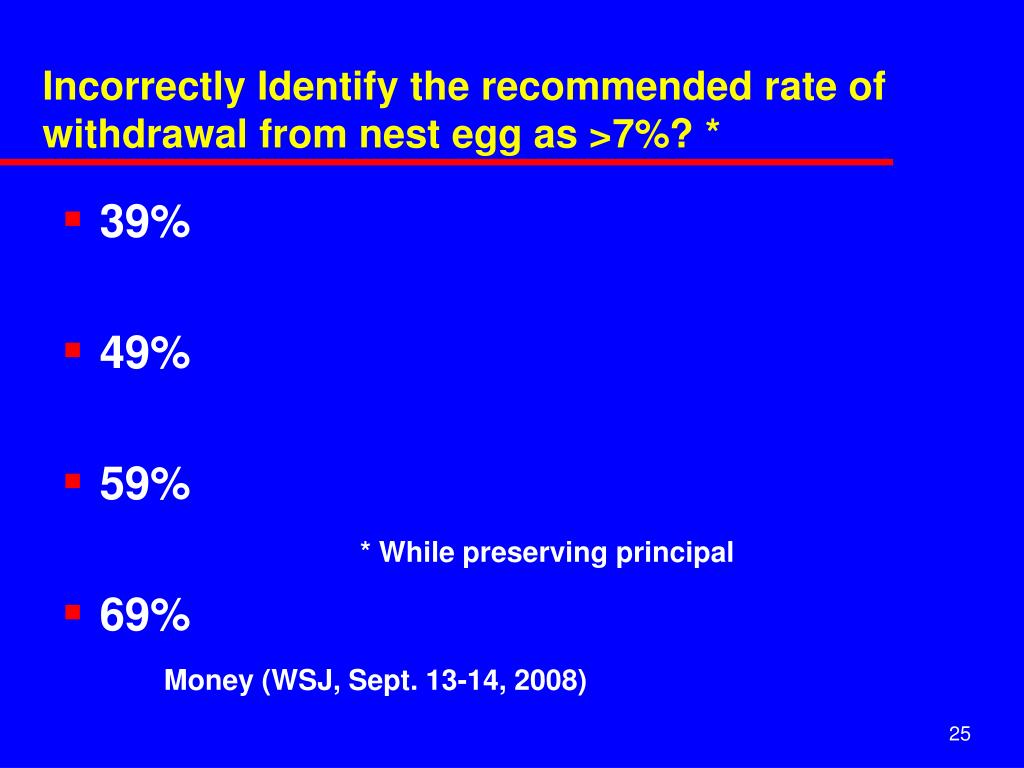 Incorrectly Identify the recommended rate of withdrawal from nest egg as >7%? *