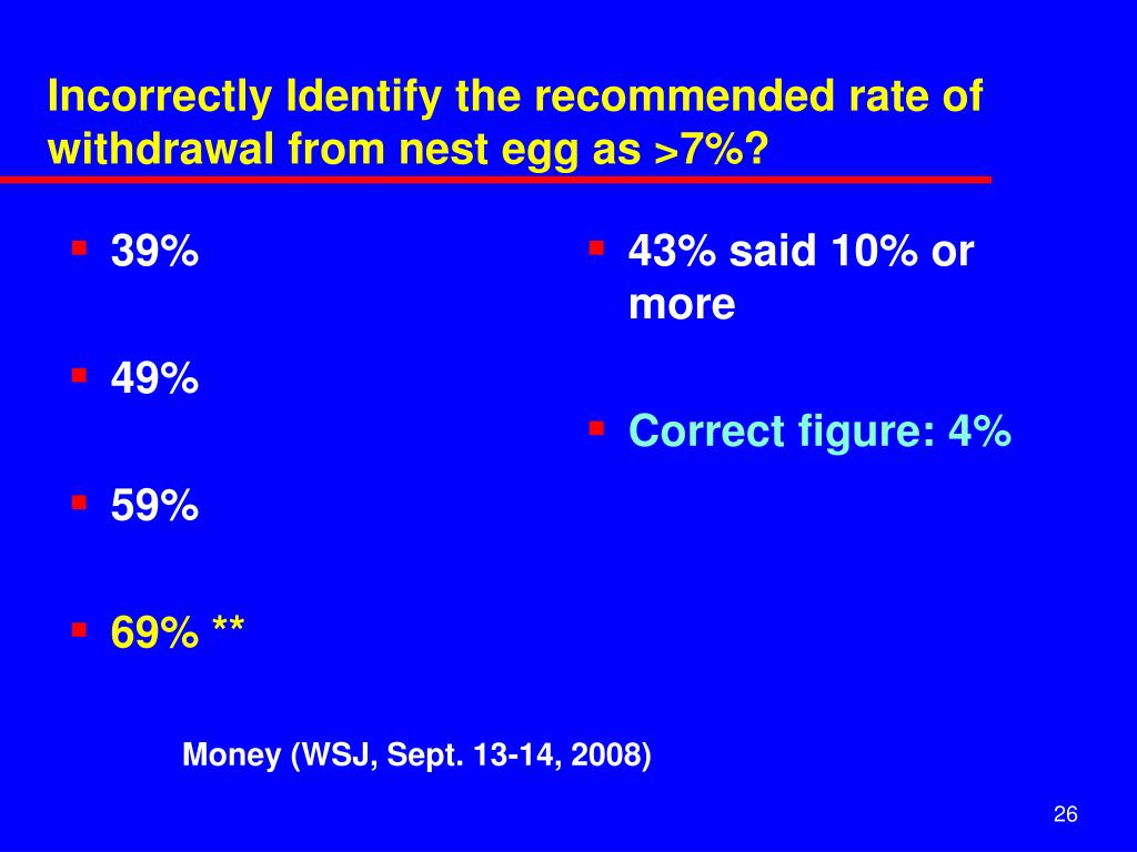 Incorrectly Identify the recommended rate of withdrawal from nest egg as >7%?