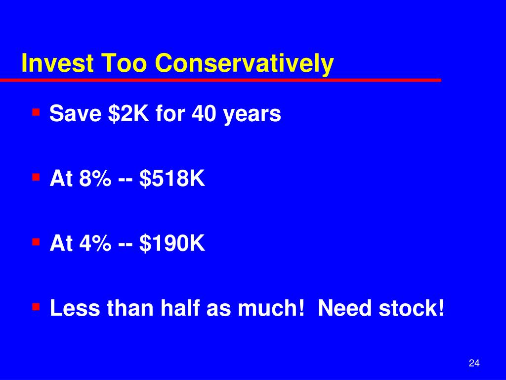 Invest Too Conservatively
