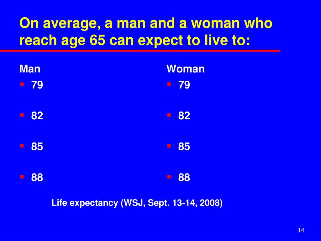 On average, a man and a woman who reach age 65 can expect to live to: