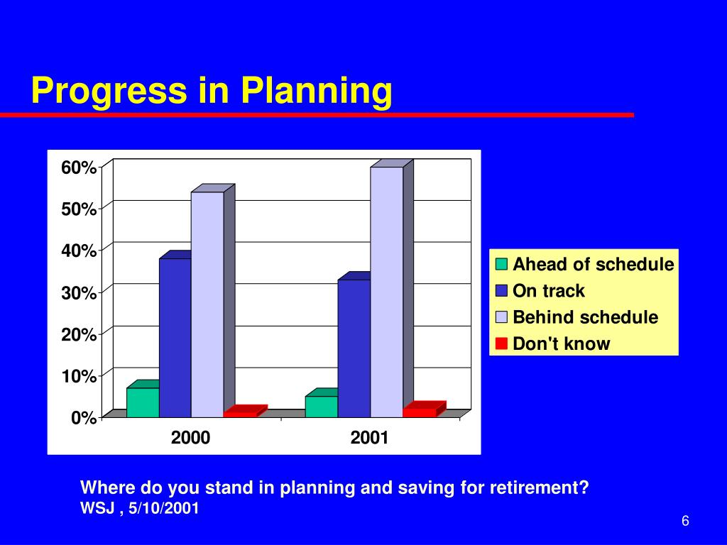 Progress in Planning