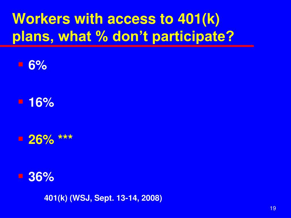 Workers with access to 401(k) plans, what % don't participate?