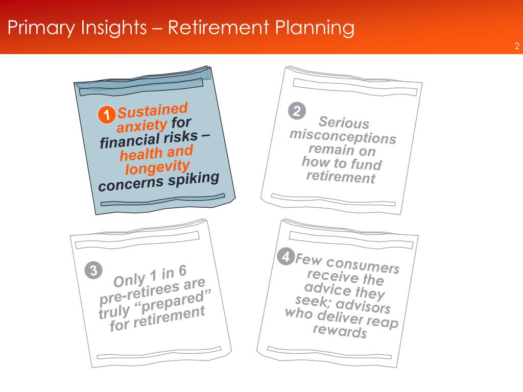 Primary Insights – Retirement Planning