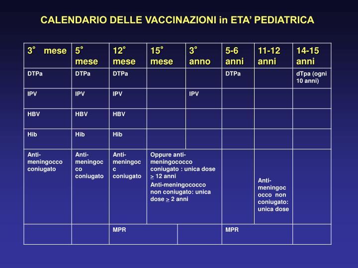 CALENDARIO DELLE VACCINAZIONI in ETA' PEDIATRICA