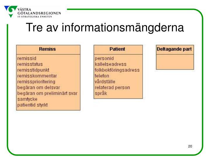 Tre av informationsmängderna