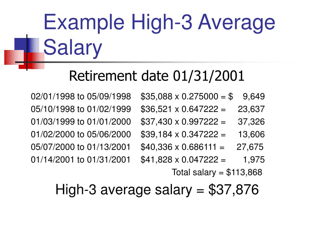 Example High-3 Average Salary
