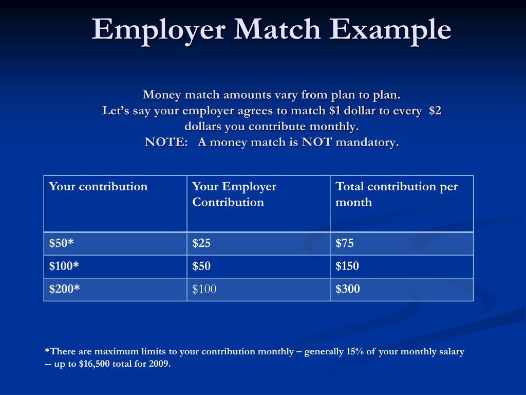 Employer Match Example