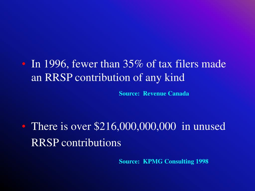 In 1996, fewer than 35% of tax filers made an RRSP contribution of any kind