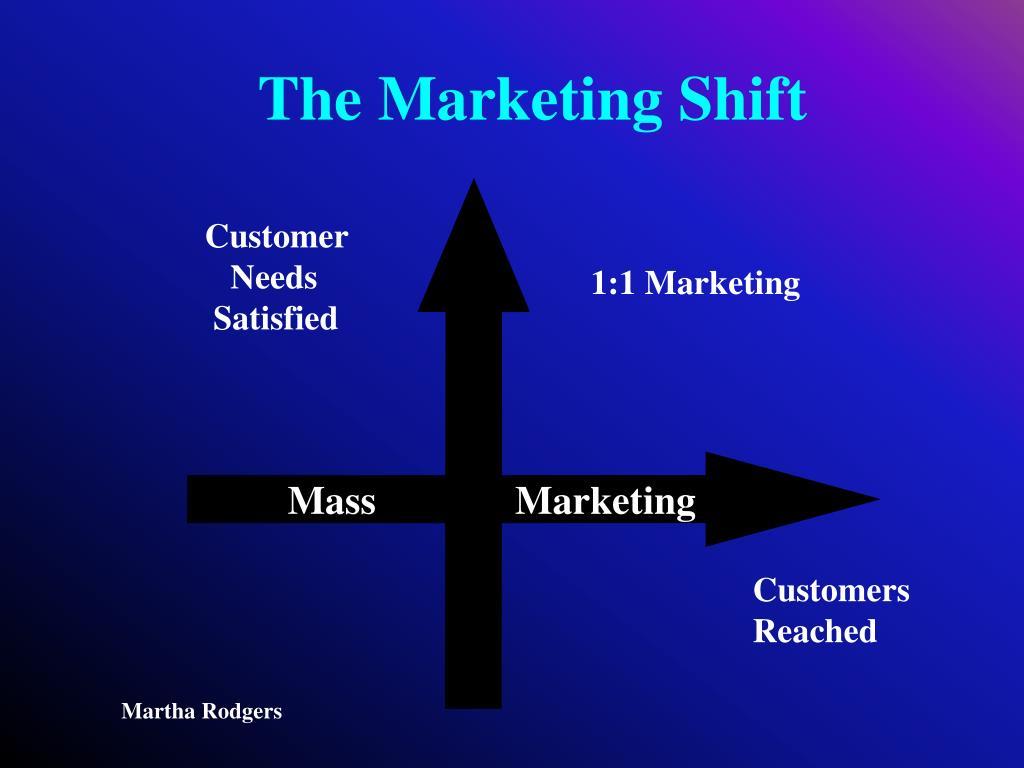The Marketing Shift