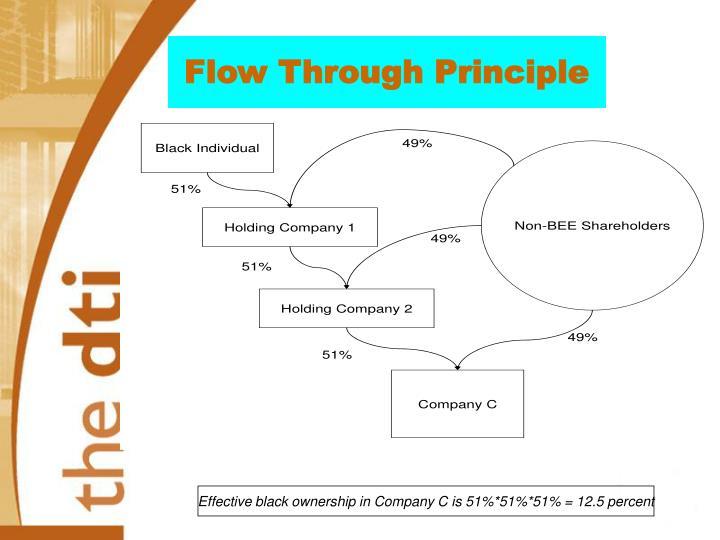 Flow Through Principle
