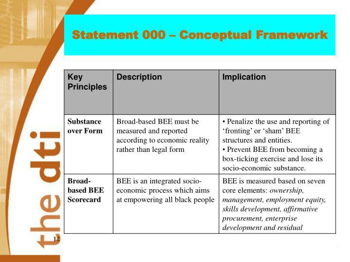 Statement 000 – Conceptual Framework