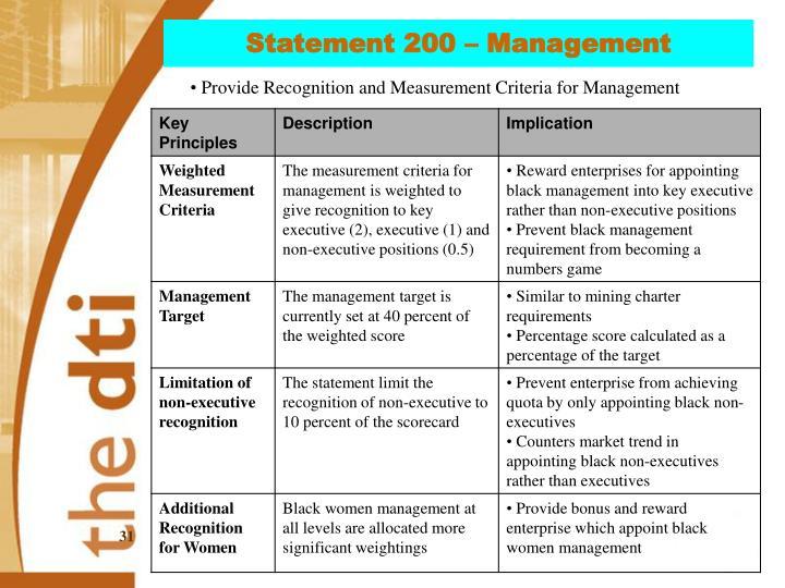 Statement 200 – Management