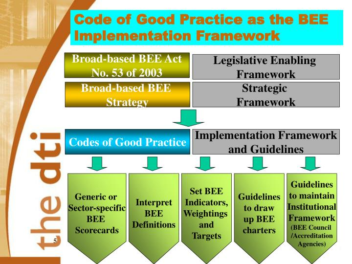 Code of Good Practice as the BEE Implementation Framework