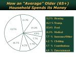 how an average older 65 household spends its money