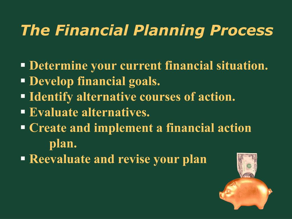 The Financial Planning Process