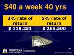 40 a week 40 yrs