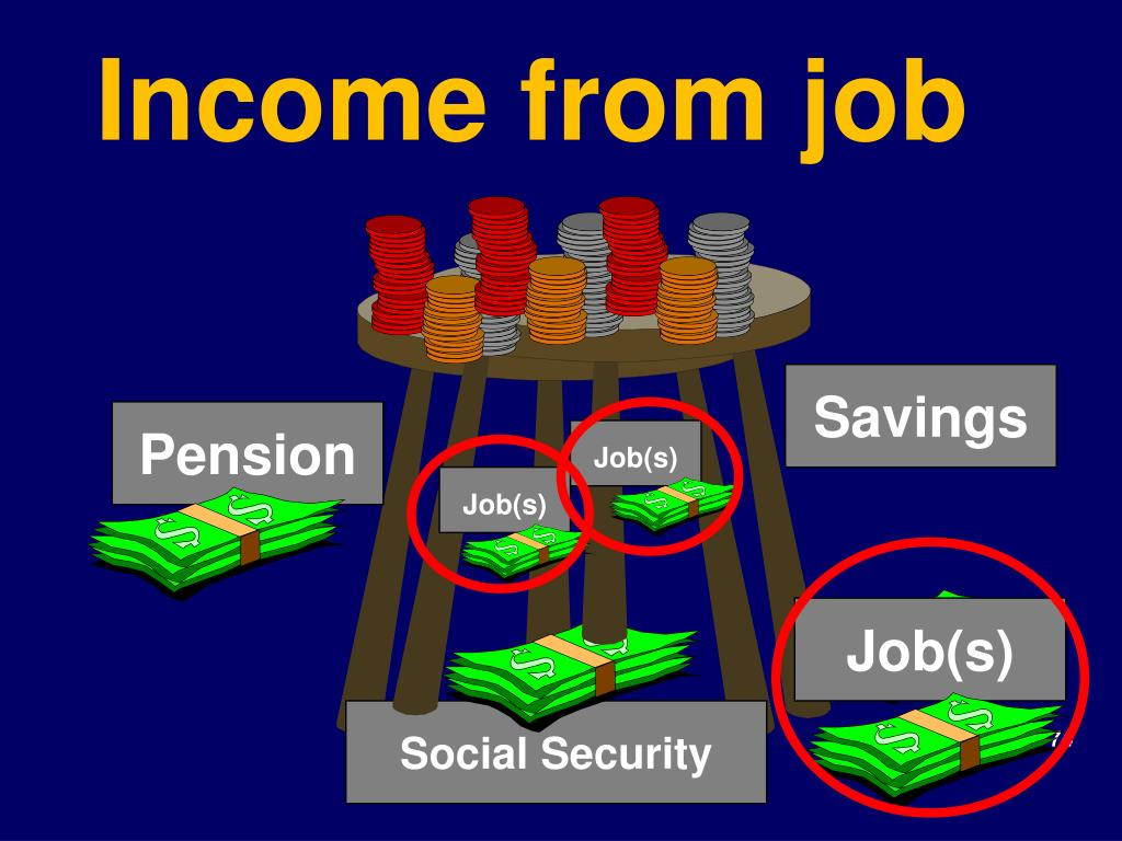 Income from job