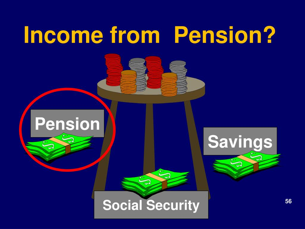Income from  Pension?