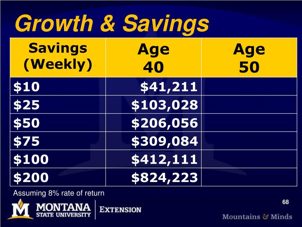 Growth & Savings