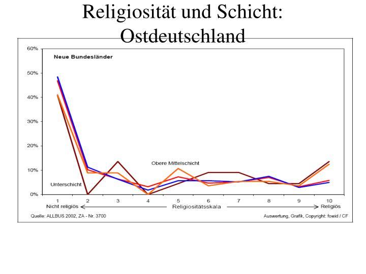 Religiositt und Schicht: Ostdeutschland